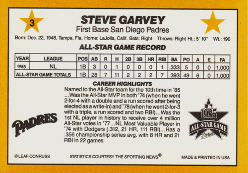 San Diego Padres All-Star First Baseman